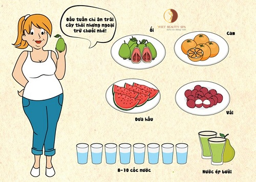 Thực đơn chế độ ăn kiêng giảm cân khoa học trong một tháng cho nam nữ